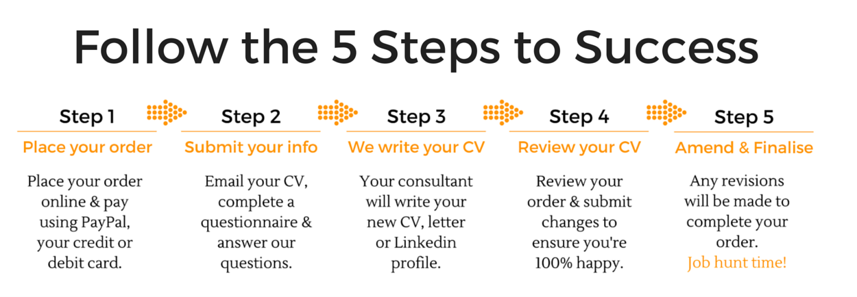 steps to writing a resumes